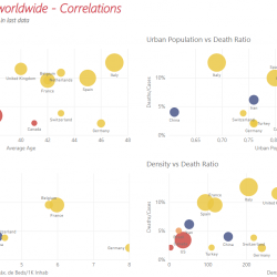 correlations_dashboard